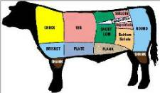 Tri-Tip Roast What is It and How to Know - Click Image to Close